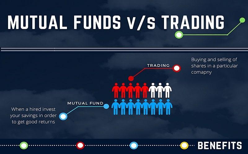 Mutual fund-vs-trading
